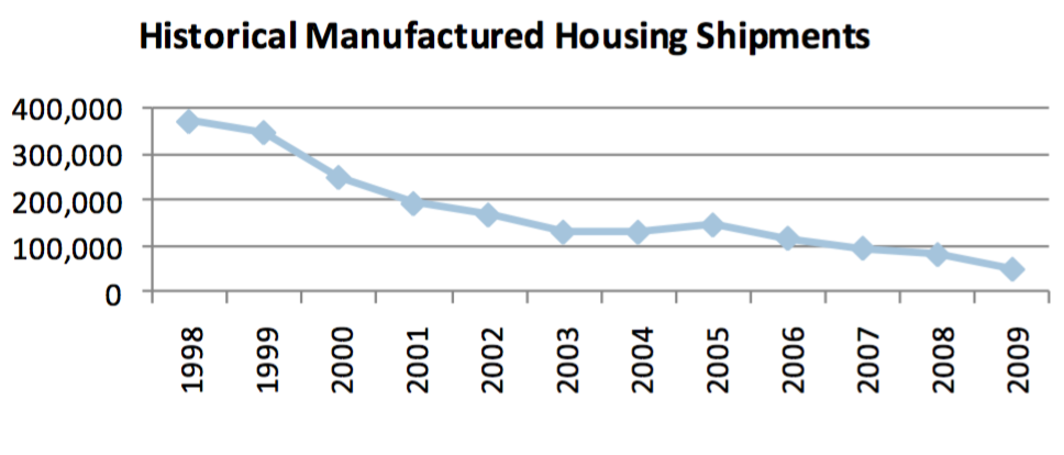MH Shipments